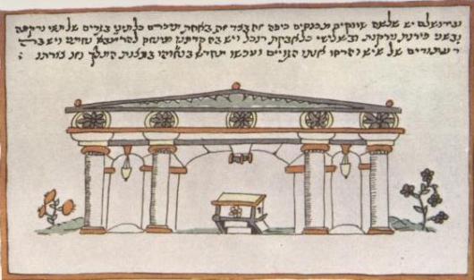 Casale_Pilgrim_Ramban_synagogue,_Jerusalem