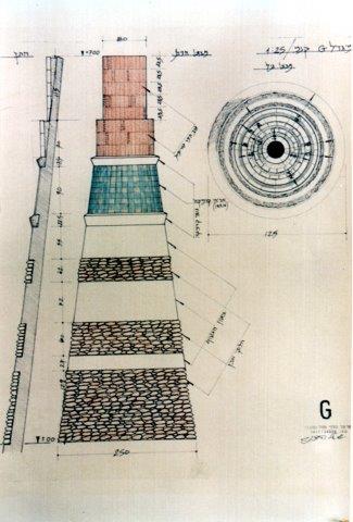 מגדל תרשים 2